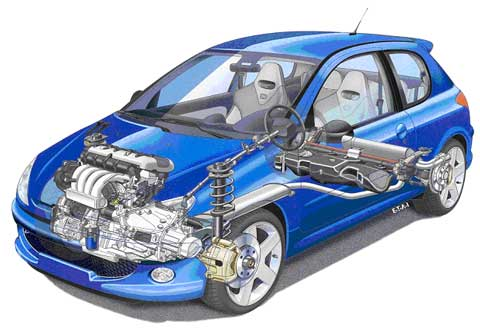 Comprar Equipos para automóviles