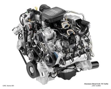 Comprar Motores diésel