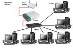 Equipo de Redes y Comunicaciones