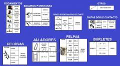 ACCESORIOS VARIOS PARA LAS DIFERENTES LINEAS DE PERFILES
