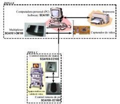 Sistema Computarizado Para Adquisición de Imágenes