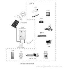 Sistemas de generación eléctrica solares, eólicos.