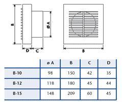 CATA B-- extractores (Pare Cuarto de bao, Color blanco, 98)