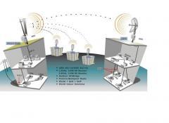 Redes Inalambricas y Cableado Estructurado